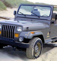 jeep yj engine diagram color [ 2250 x 1375 Pixel ]