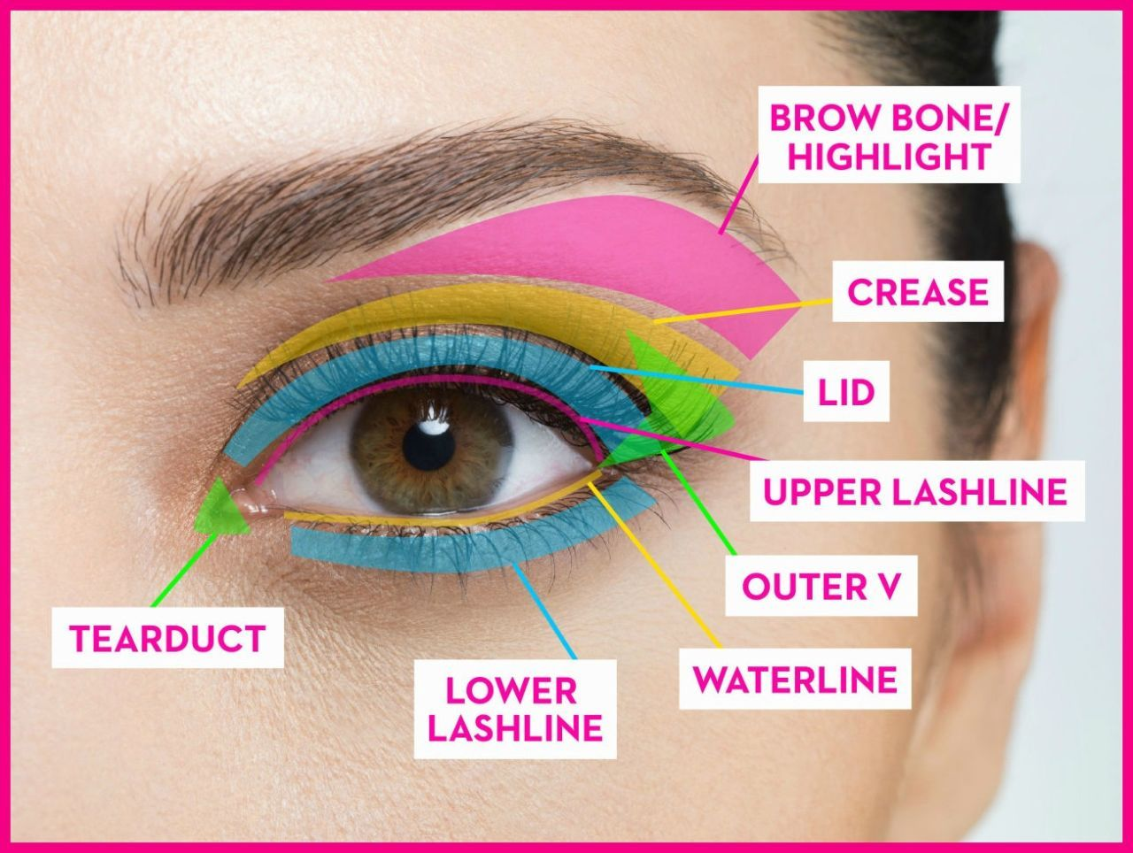 16 eye makeup tips you need to know easy eye makeup tricks eye diagram for makeup eye map where to apply eyeshadow makeup [ 1280 x 964 Pixel ]