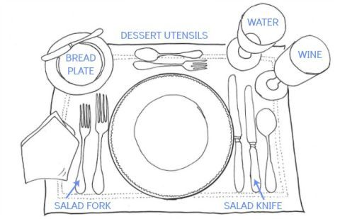 Formal Place Setting  How to Set a Table