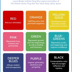 Best Colours For Living Room Feng Shui Carpet Rugs Color Meanings In Guide To Image