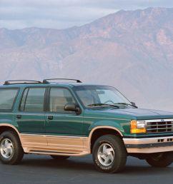 1994 ford explorer roof rack [ 2000 x 1421 Pixel ]