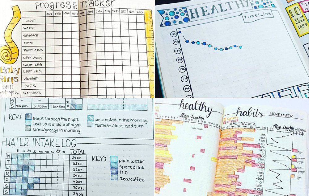 Bullet journals for weight loss also journal formats that can help you lose women   health rh womenshealthmag