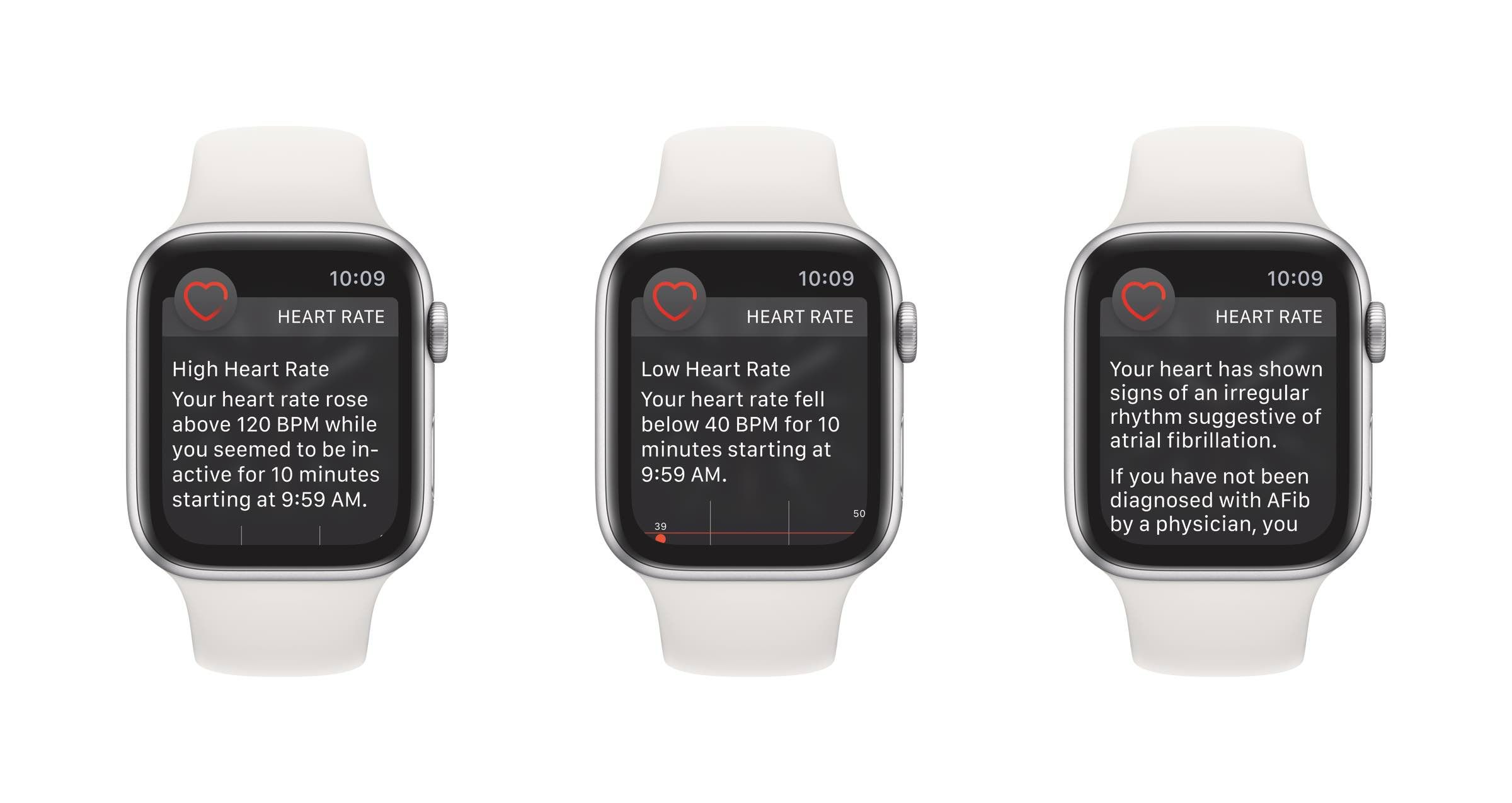 Best Heart Rate Monitors To Track Heart Health