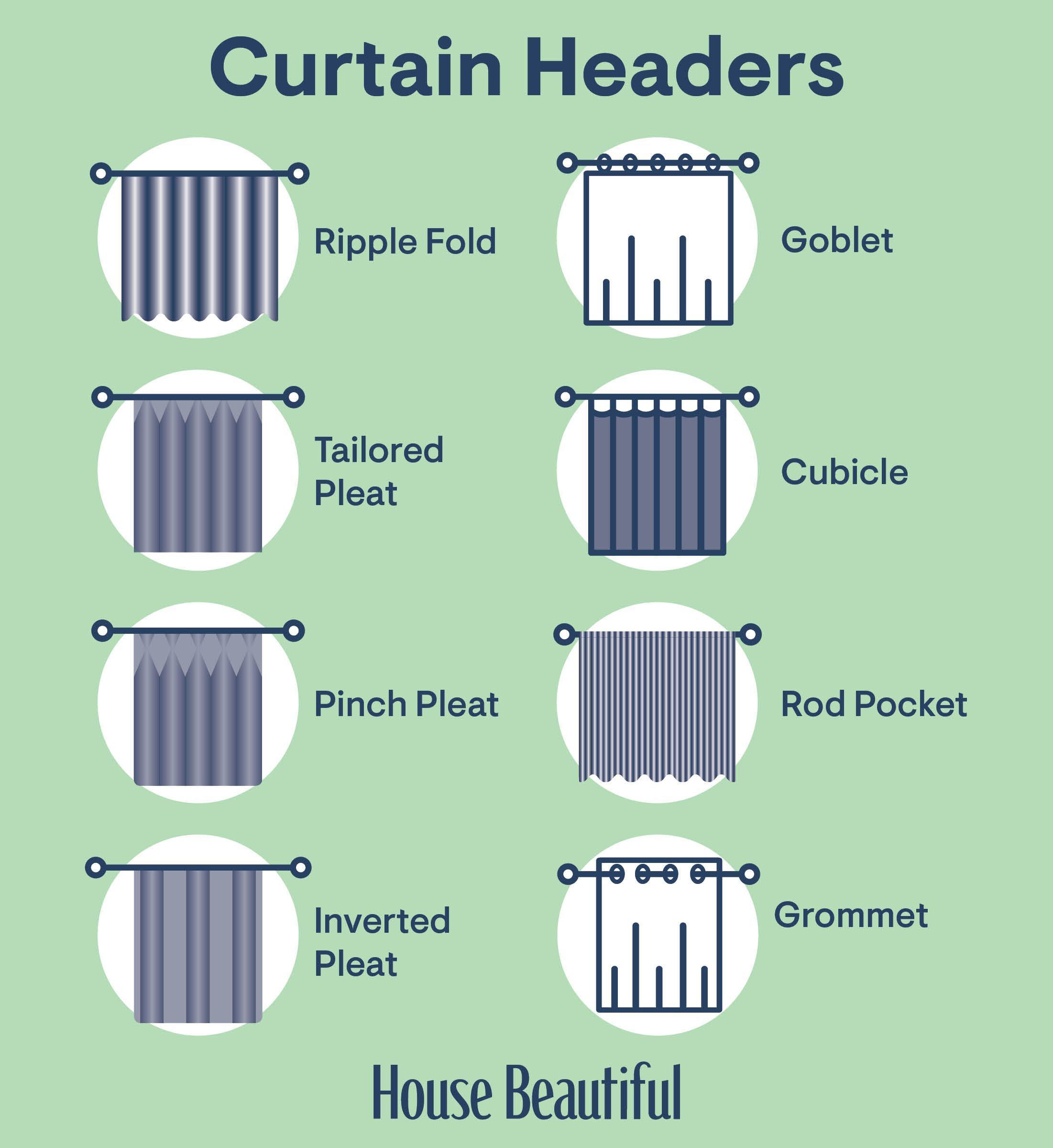 a guide to every type of curtain with