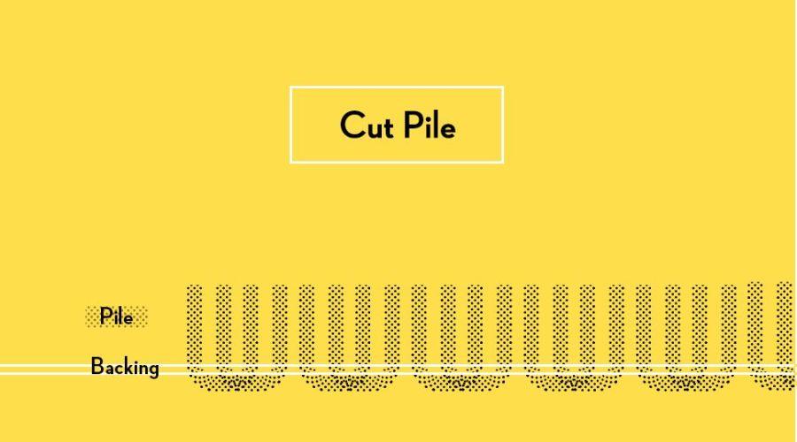cut pile graphic  Home Depot carpet