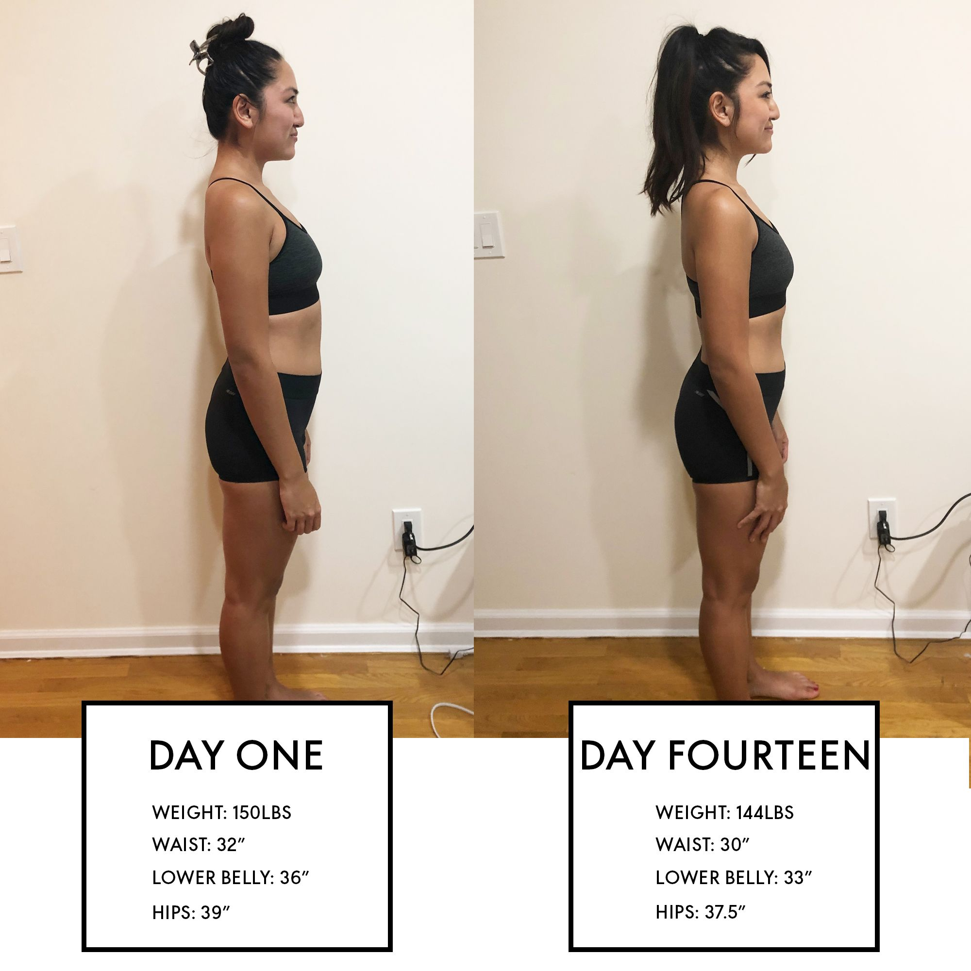 How To Get In Shape In Two Weeks Two Week Workout