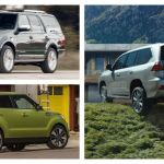 Most Reliable Suvs And Crossovers