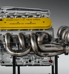 hennessey venom f5 engine specs 1600 hp hennessey twin turbo v8 revealed [ 1781 x 890 Pixel ]