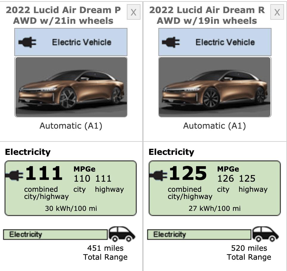 epa fuel economy lucid air