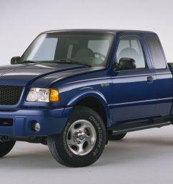 2001 ford ranger rear axle [ 1280 x 782 Pixel ]