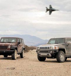 2008 hummer h3 alpha vs 2008 jeep wrangler unlimited [ 1280 x 782 Pixel ]