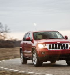 2011 jeep grand cherokee v6 laredo 4x4 40 000 mile test 8211 review 8211 car and driver [ 1280 x 782 Pixel ]