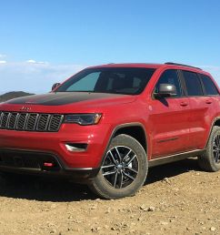 2017 jeep grand cherokee trailhawk v 6 [ 1280 x 782 Pixel ]