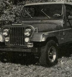 1980 jeep cj7 interior [ 1280 x 782 Pixel ]