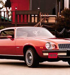 1976 chevy camaro [ 2250 x 1375 Pixel ]