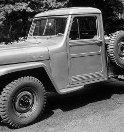 1985 jeep cj7 white [ 2250 x 1375 Pixel ]