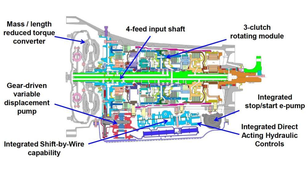 medium resolution of 60a raptor box mod wiring diagram