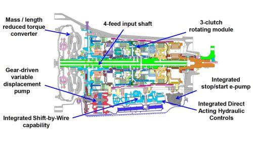 small resolution of 60a raptor box mod wiring diagram