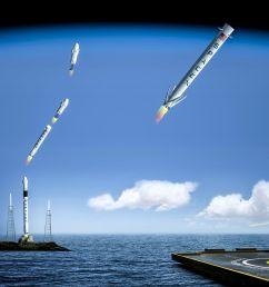 rocket booster diagram [ 3000 x 1548 Pixel ]