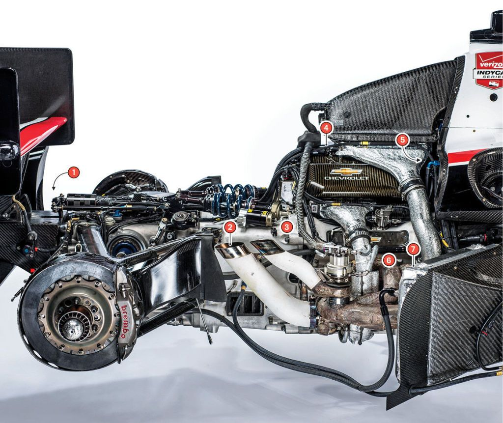 3 4 Liter Engine Component Diagram Here Are The Guts Of An Indycar