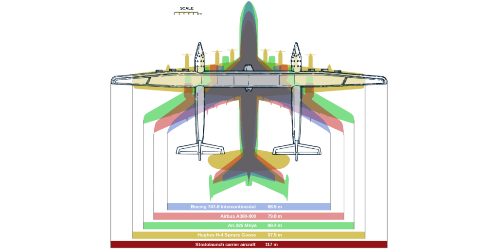 general aviation scale diagram rover 75 wiring and body electric system say hello to stratolaunch the world s largest plane