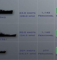 naval battleship diagram [ 1562 x 781 Pixel ]