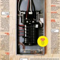 Single Phase Meter Panel Wiring Diagram B16a Vtec Solenoid How A Circuit Breaker Works - Electric Box Information