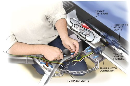 7 pin trailer wiring diagram with electric brakes mercruiser fuel pump your hitch