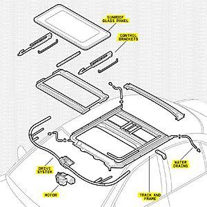 2005 Chevy Silverado 2500 Sun Roof Wiring Diagram 5.3