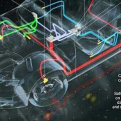 Bmw Vehicle Speed Sensor Wiring Diagram Crane Parts How It Works The Computer Inside Your Car