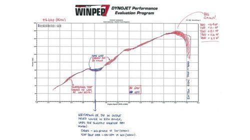 small resolution of subaru brz engine diagram