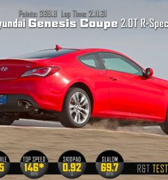2013 hyundai genesi coupe r spec [ 1280 x 782 Pixel ]