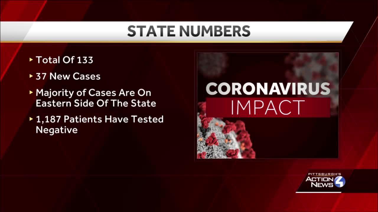 CORONAVIRUS: Cases confirmed in Pittsburgh area