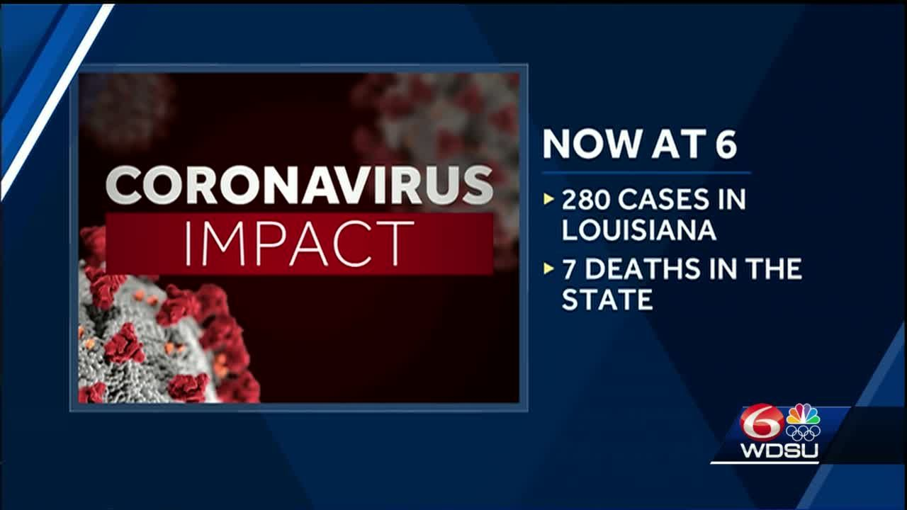 CORONAVIRUS NOLA: Now 280 COVID-19 cases in state, 196 in New Orleans