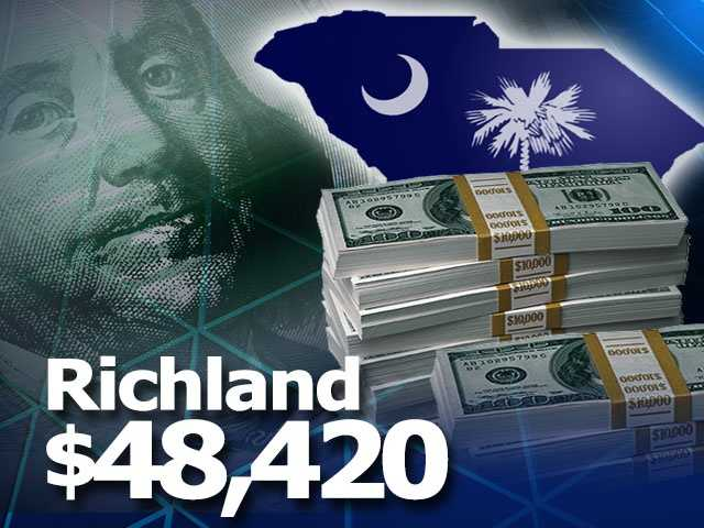 Richest Poorest counties in South Carolina