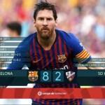 Barcelona Vs Hussein 8-2 All Goals highlights
