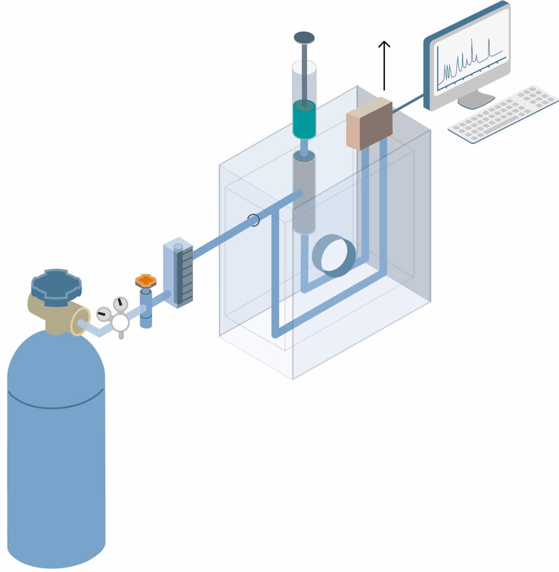 hight resolution of gas chromatography