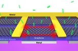 Graphene nano 'tweezers' can grab individual biomolecules