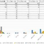 秋,ヒラメ,データ,グラフ