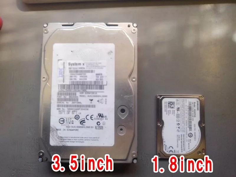 3.5インチHDDと比較