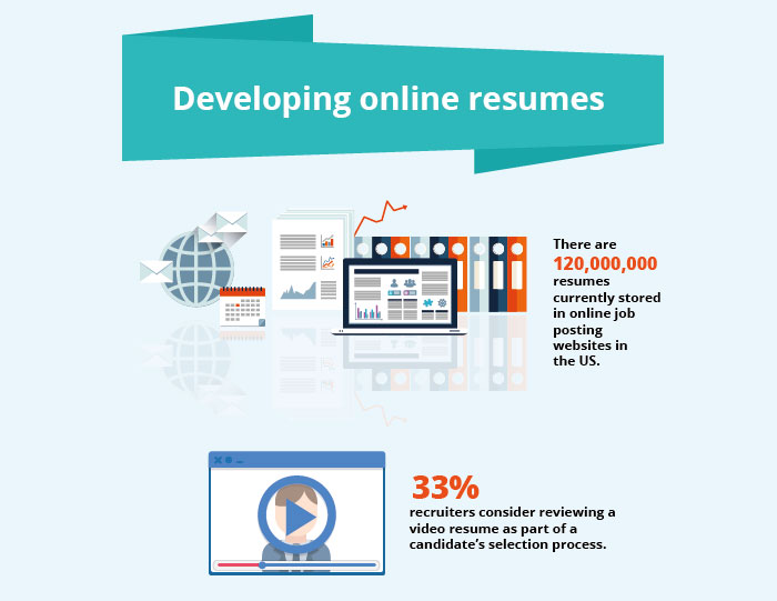 Developing online resumes