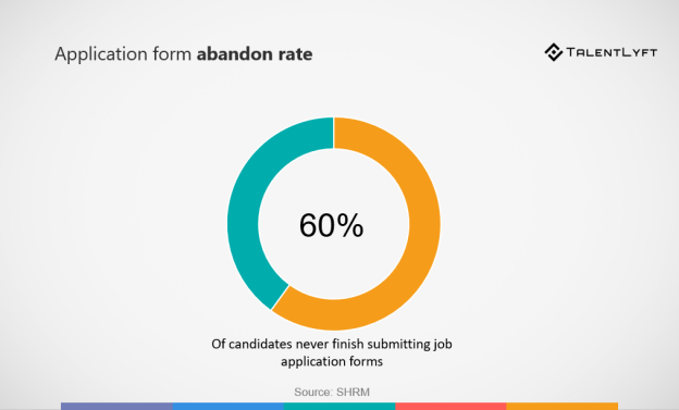Application-abandon-rate-importance-in-data-driven-recruiting-data
