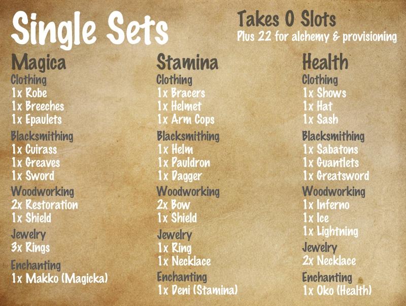 Single Sets