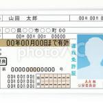 運転免許の点数の仕組み