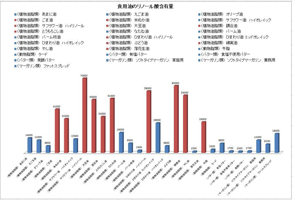 %e3%83%aa%e3%83%8e%e3%83%bc%e3%83%ab%e9%85%b8