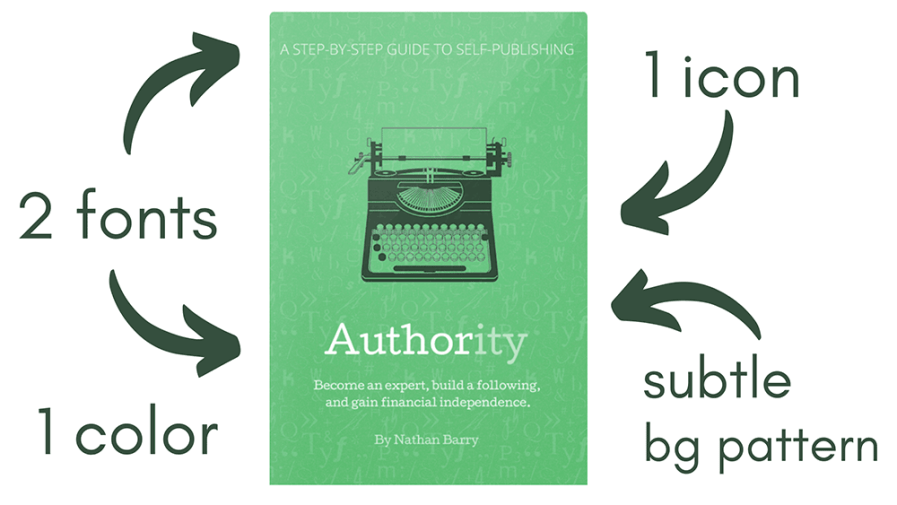"Cover analysis of Nathan Barry's ebook, ""Authority"" based on his own recommendations. It has a lightly textured background pattern with green as the main color, 1 icon, and 2 fonts."