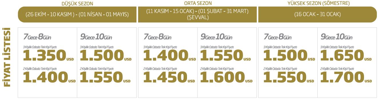 altın paket fiyatları