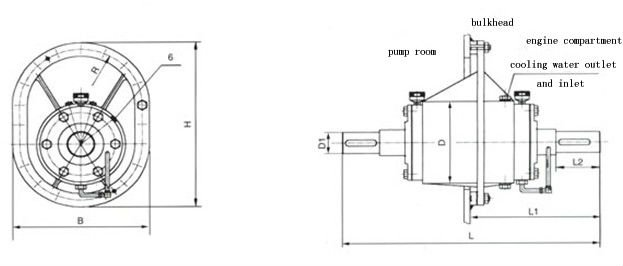 GCD Marine Bulkhead Drive Device Supplier, China Other
