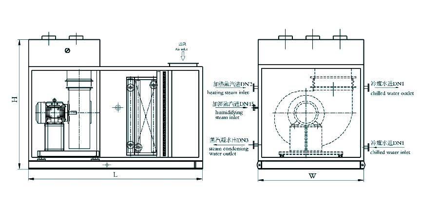 Air Handling Unit: Air Handling Unit Working Principle