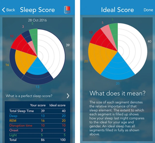 My sleep score | H is for Home